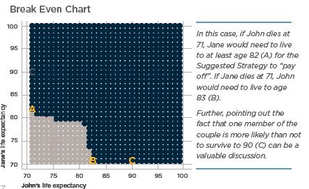 Break Even Chart.png