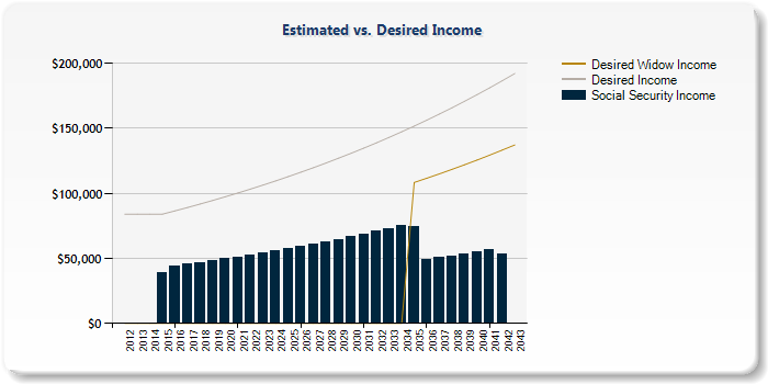 Est- Desired Income2.png