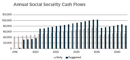 SS Cashflows White Paper
